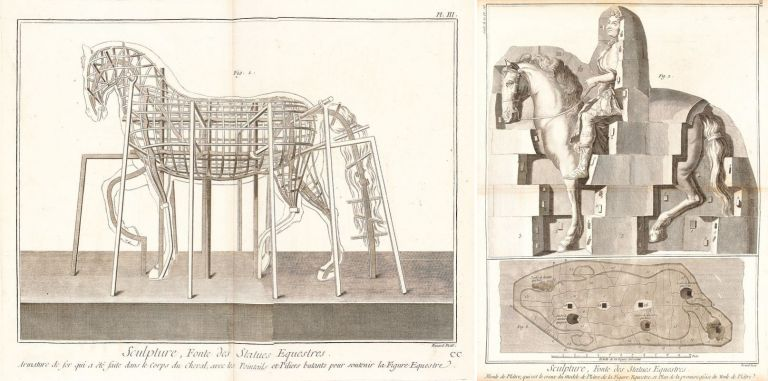 Sculpture Fonte des Statues Équestres (Casting on Equestrian Statues). Encyclopédie, ou dictionnaire raisonné des sciences, des arts et des métiers. Plates vol. 8. Denis Diderot.