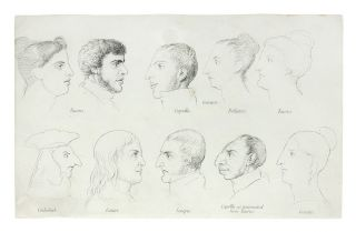 A Treatise of Zodiacal Physiognomy, illustrated with engravings of heads and features. Single...