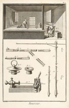 Boursier (Wallet and Purse Maker) Encyclopédie, ou dictionnaire raisonné des sciences, des arts...